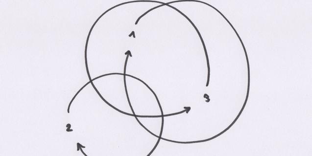 Un seguit de diagrames que al·ludeixen al concepte d'autoreferència