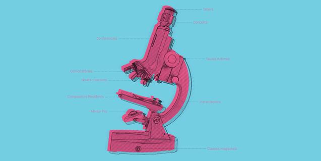 El dibuix d'un microscopi serveix de cartell a un festival dedicat a la recerca sonora