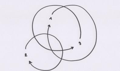 Una serie de diagramas que aluden al concepto de autoreferencia