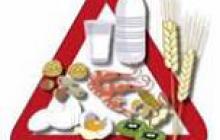 Intoleràncies alimentàries i al·lèrgens