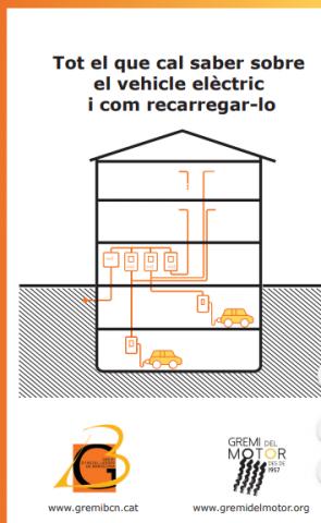 Impuls del pla de desenvolupament de les infraestructures de recàrrega  del vehicle elèctric
