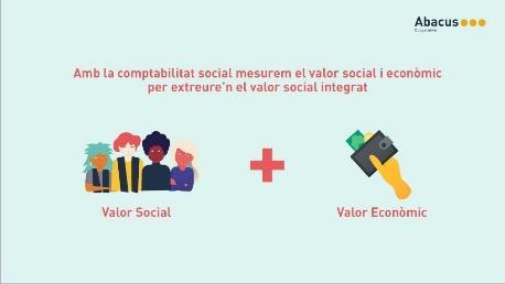 Comuniquem el Valor Social Integrat