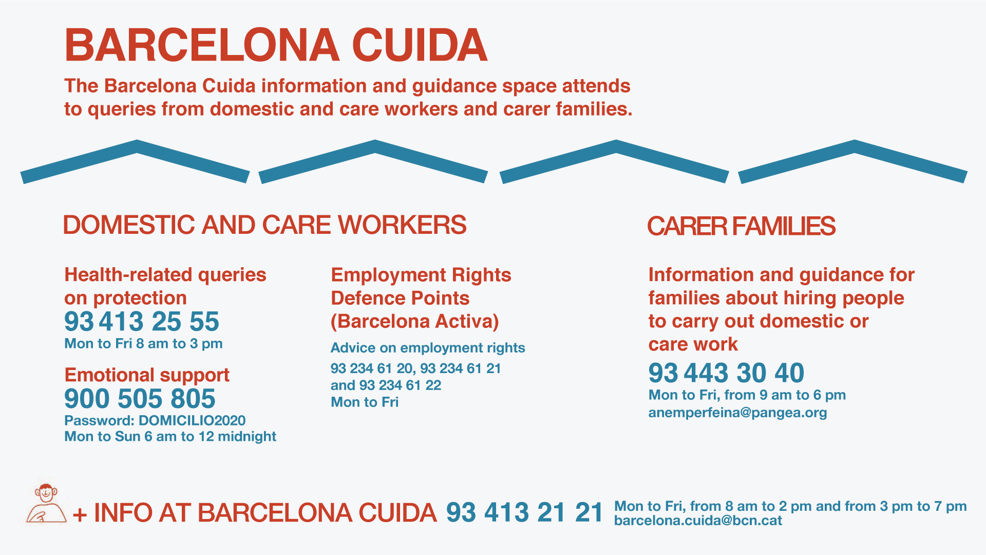 Infography with phone numbers of the Barcelona Cuida space. Please click on the image to read the information.