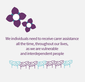 We individuals need to receive carer assistance all the time, throughout our lives, as we are vulnerable and interdependent people