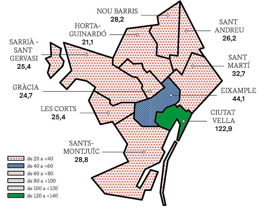 RÀTIO DE LOCALITZACIÓ DELS DELICTES SEGONS DISTRICTE (2017)
