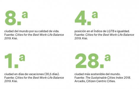 CALIDAD DE VIDA Y SOSTENIBILIDAD